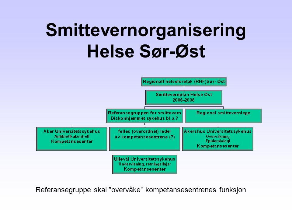 """Smittevernorganisering Helse Sør-Øst Referansegruppe skal """"overvåke"""" kompetansesentrenes funksjon"""