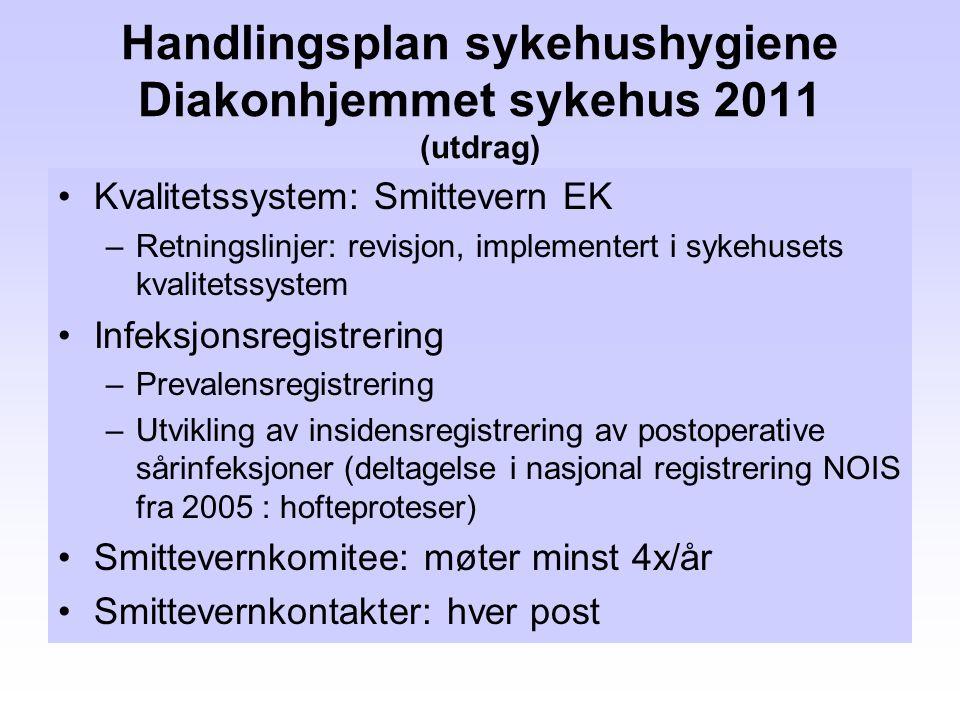 Handlingsplan sykehushygiene Diakonhjemmet sykehus 2011 (utdrag) •Kvalitetssystem: Smittevern EK –Retningslinjer: revisjon, implementert i sykehusets