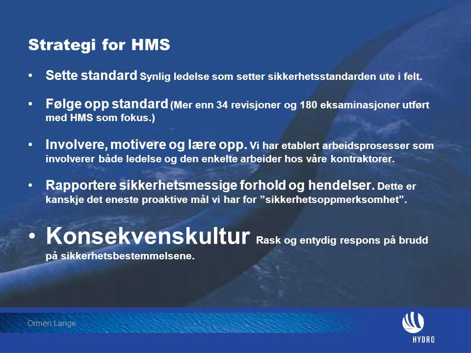 Date: 2004-01-23 • Page: 20 • Hydro Oil & Energy Ormen Lange Strategi for HMS •Sette standard Synlig ledelse som setter sikkerhetsstandarden ute i fel