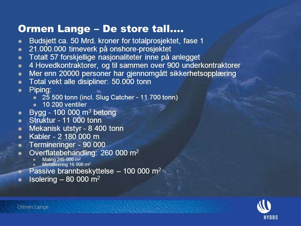 Date: 2004-01-23 • Page: 4 • Hydro Oil & Energy Ormen Lange Ormen Lange – De store tall....  Budsjett ca. 50 Mrd. kroner for totalprosjektet, fase 1