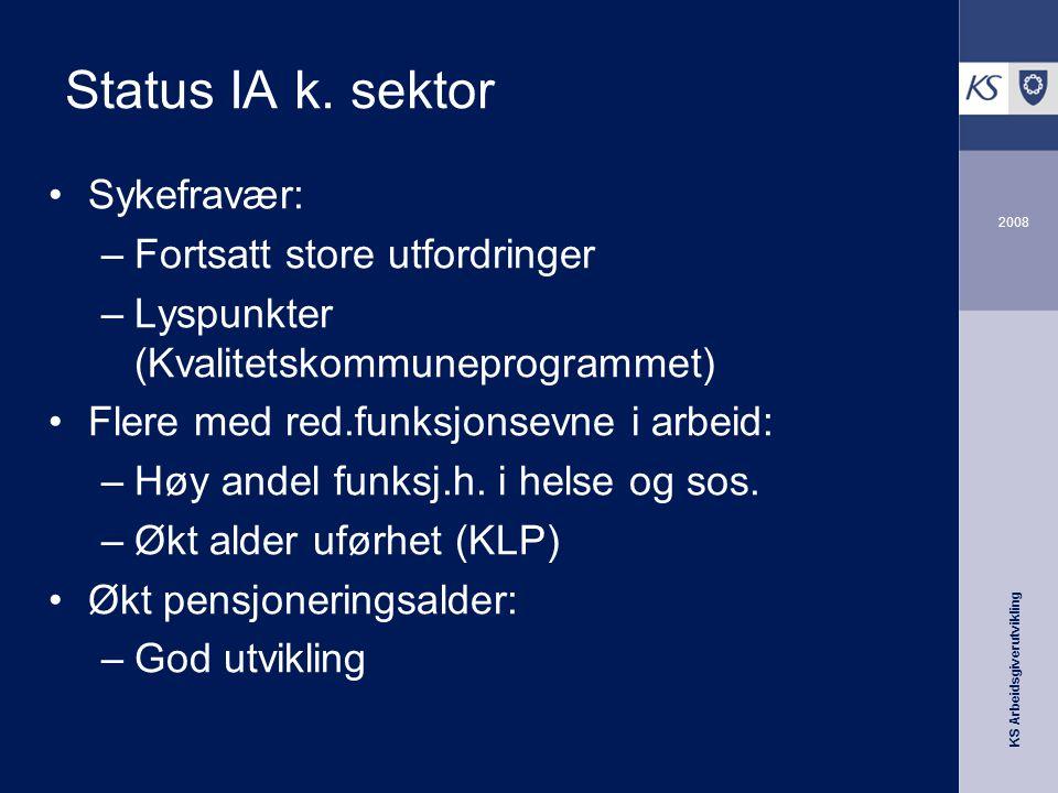 KS Arbeidsgiverutvikling 2008 Status IA k. sektor •Sykefravær: –Fortsatt store utfordringer –Lyspunkter (Kvalitetskommuneprogrammet) •Flere med red.fu