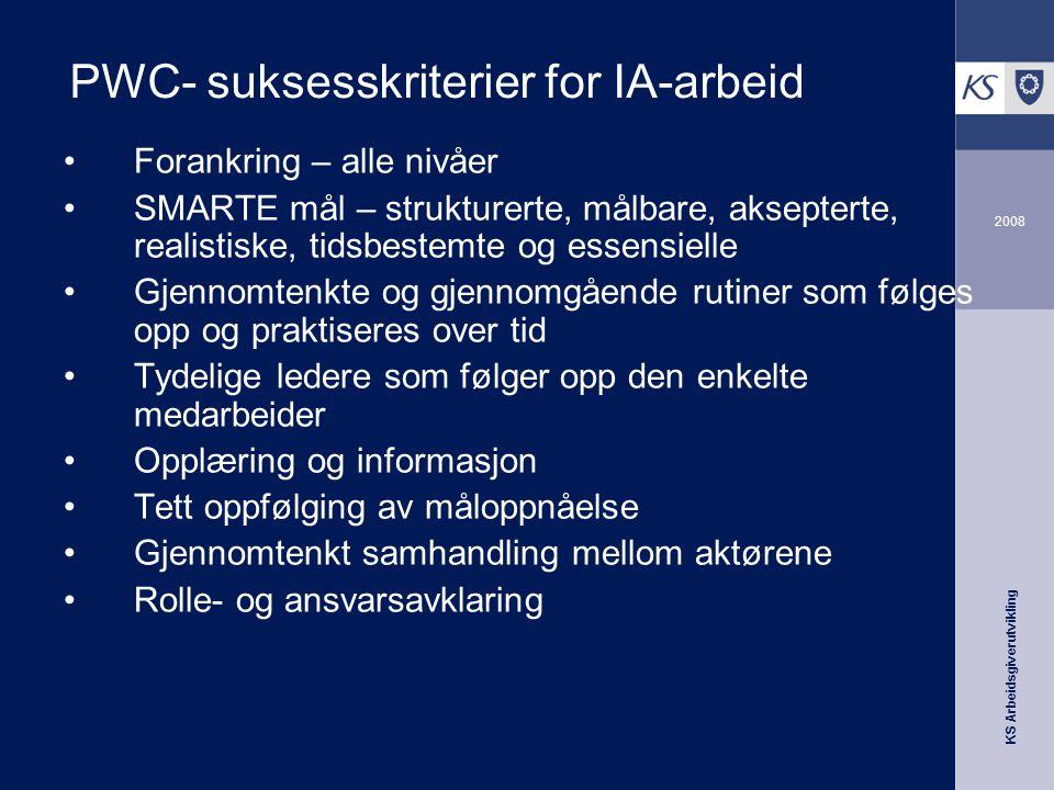 KS Arbeidsgiverutvikling 2008 PWC- suksesskriterier for IA-arbeid •Forankring – alle nivåer •SMARTE mål – strukturerte, målbare, aksepterte, realistis