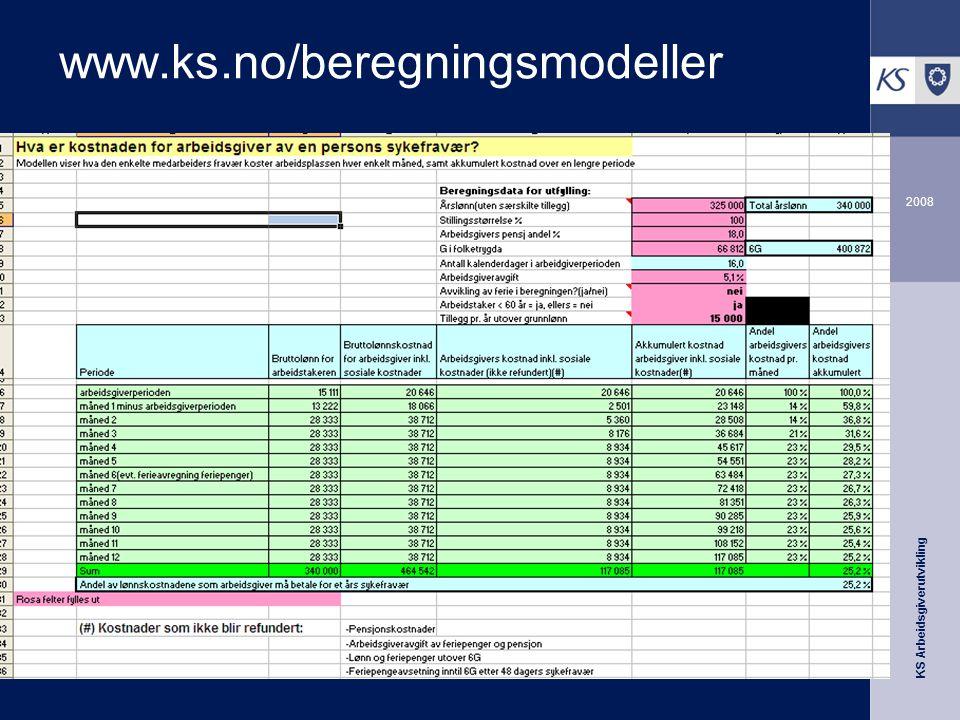 KS Arbeidsgiverutvikling 2008 www.ks.no/beregningsmodeller