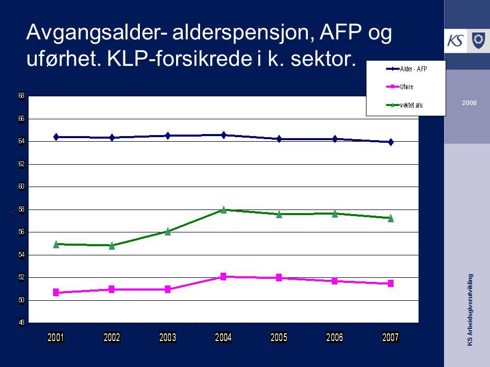 KS Arbeidsgiverutvikling 2008 Avgangsalder- alderspensjon, AFP og uførhet. KLP-forsikrede i k. sektor.