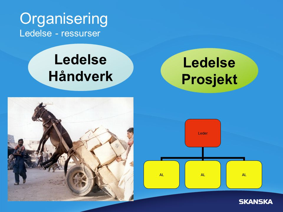 Organisering Ledelse - ressurser Leder Ledelse Håndverk Ledelse Prosjekt Leder AL