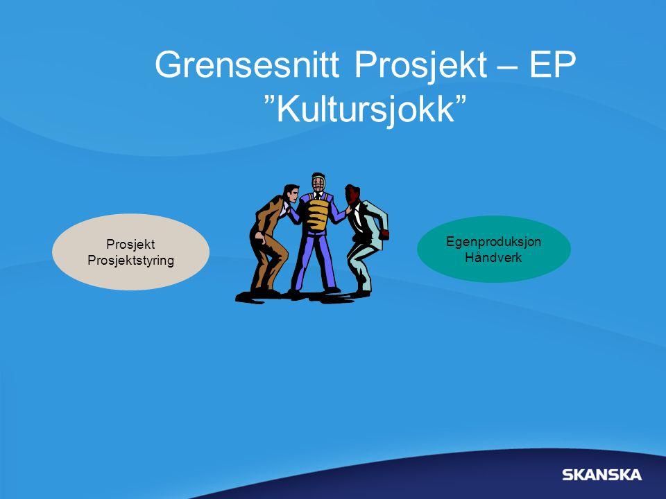 """Grensesnitt Prosjekt – EP """"Kultursjokk"""" Prosjekt Prosjektstyring Egenproduksjon Håndverk"""