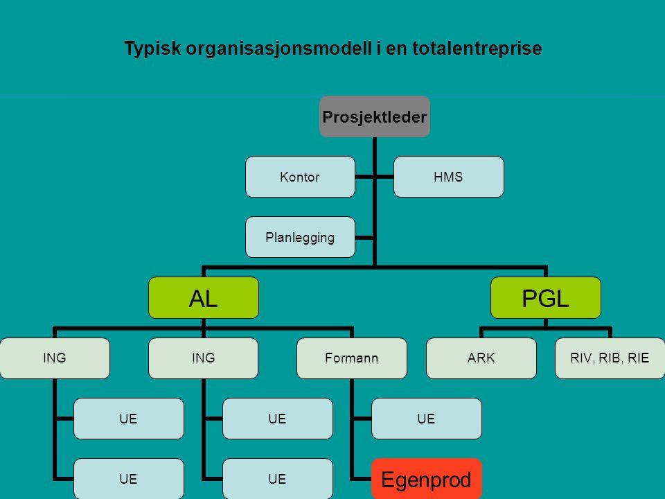 PGL ING - formenn Håndverkere