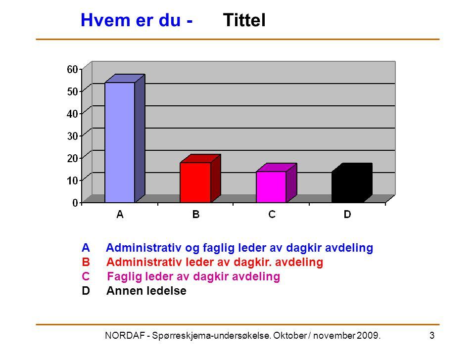NORDAF - Spørreskjema-undersøkelse. Oktober / november 2009.3 A Administrativ og faglig leder av dagkir avdeling B Administrativ leder av dagkir. avde