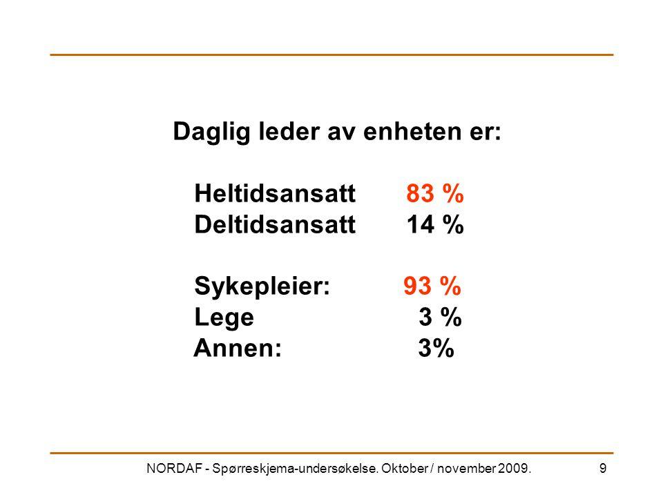 NORDAF - Spørreskjema-undersøkelse. Oktober / november 2009.9 Daglig leder av enheten er: Heltidsansatt 83 % Deltidsansatt 14 % Sykepleier: 93 % Lege