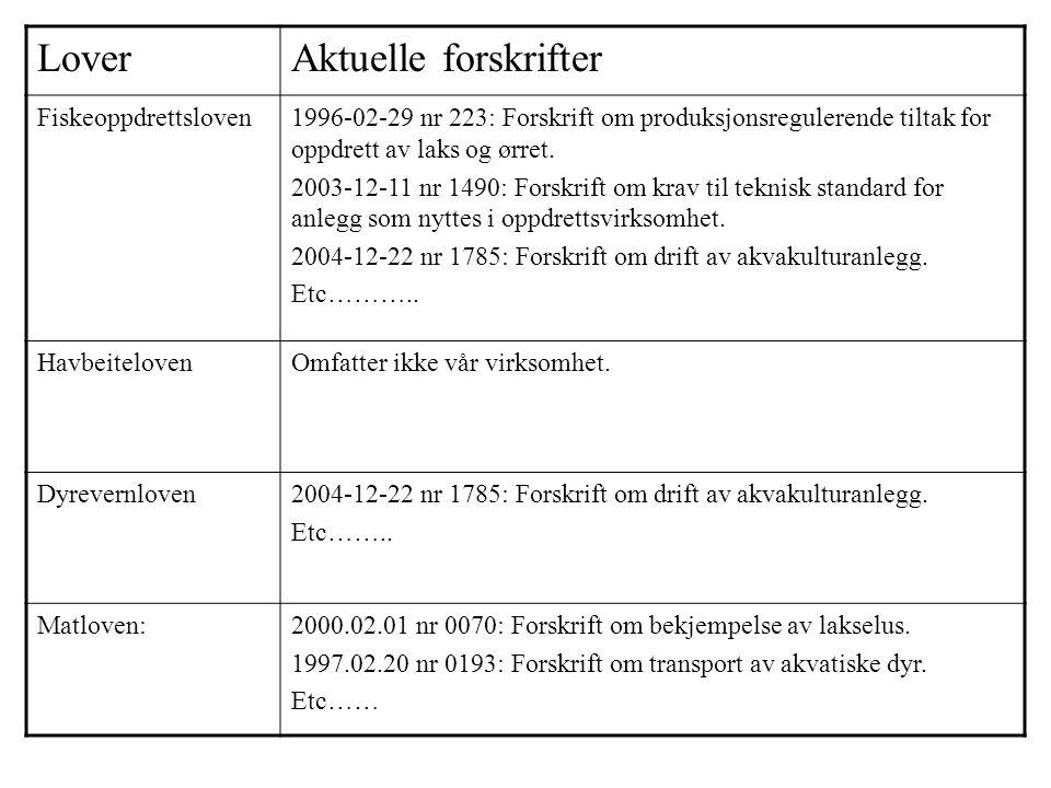 LoverAktuelle forskrifter Fiskeoppdrettsloven1996-02-29 nr 223: Forskrift om produksjonsregulerende tiltak for oppdrett av laks og ørret. 2003-12-11 n
