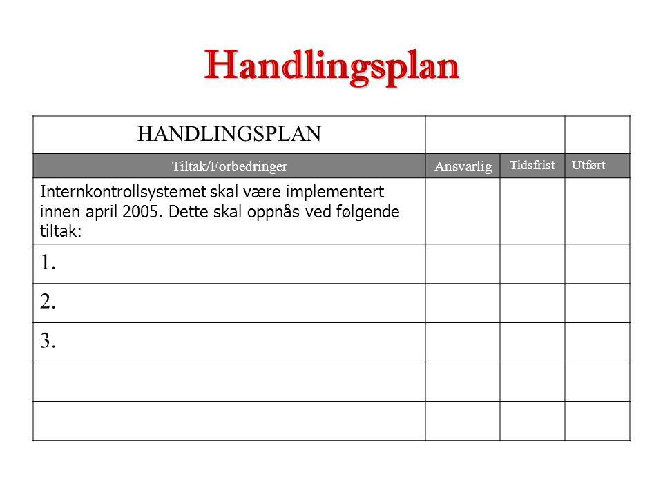 Handlingsplan HANDLINGSPLAN Tiltak/ForbedringerAnsvarlig TidsfristUtført Internkontrollsystemet skal være implementert innen april 2005. Dette skal op