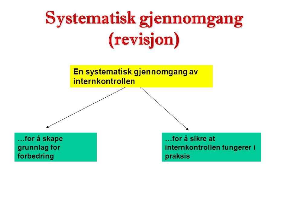 En systematisk gjennomgang av internkontrollen …for å skape grunnlag for forbedring …for å sikre at internkontrollen fungerer i praksis