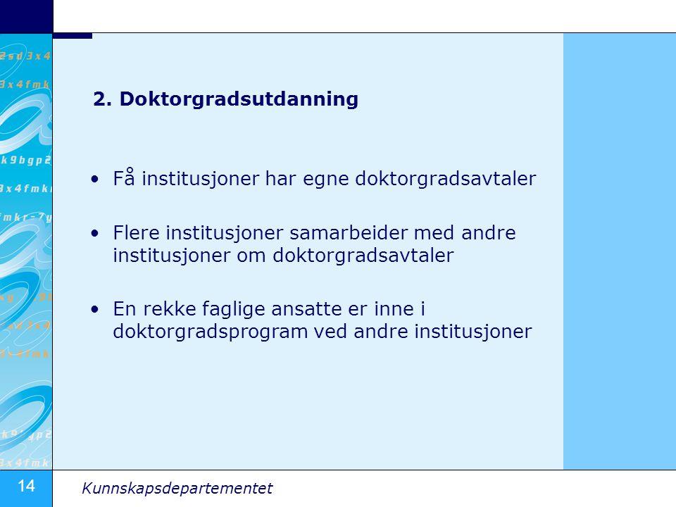 14 Kunnskapsdepartementet 2. Doktorgradsutdanning •Få institusjoner har egne doktorgradsavtaler •Flere institusjoner samarbeider med andre institusjon