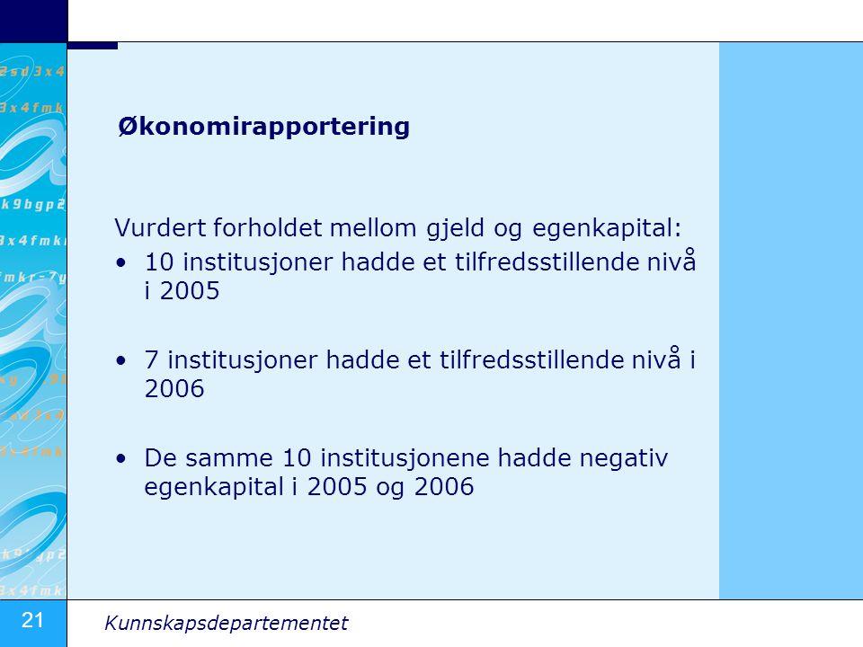 21 Kunnskapsdepartementet Økonomirapportering Vurdert forholdet mellom gjeld og egenkapital: •10 institusjoner hadde et tilfredsstillende nivå i 2005