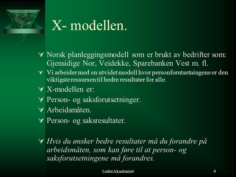 LederAkademiet9 X- modellen.  Norsk planleggingsmodell som er brukt av bedrifter som: Gjensidige Nor, Veidekke, Sparebanken Vest m. fl.  Vi arbeider