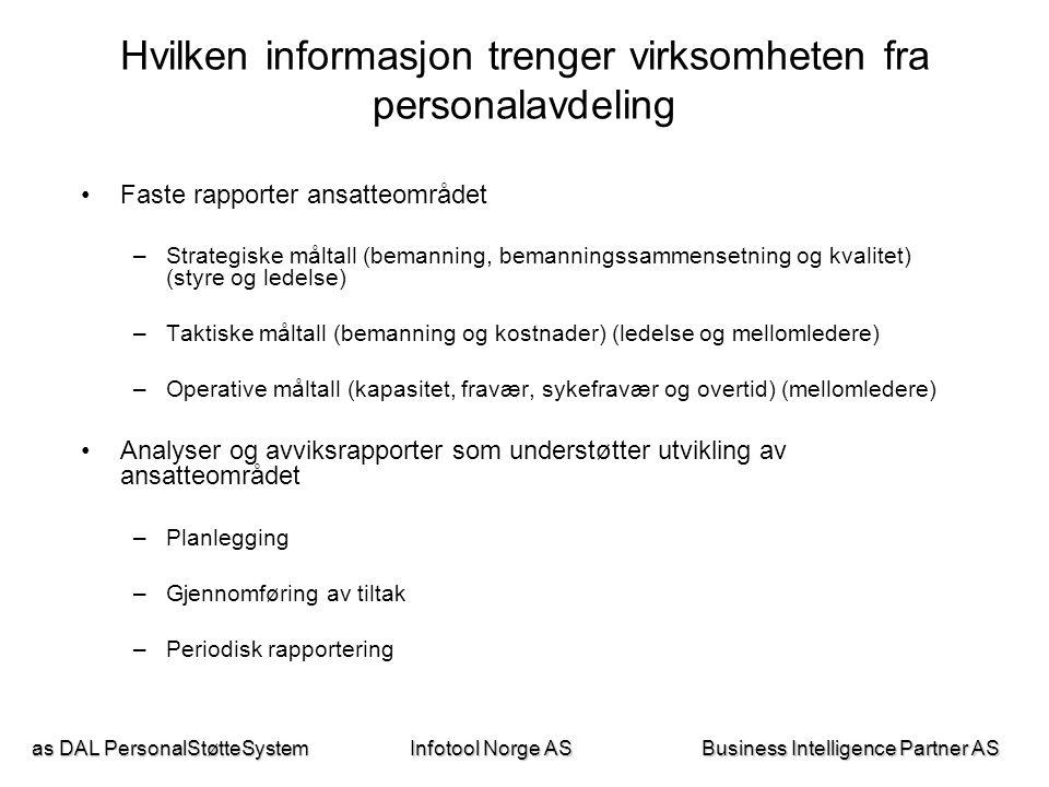 as DAL PersonalStøtteSystem Business Intelligence Partner AS Infotool Norge AS Hvilken informasjon trenger virksomheten fra personalavdeling •Faste rapporter ansatteområdet –Strategiske måltall (bemanning, bemanningssammensetning og kvalitet) (styre og ledelse) –Taktiske måltall (bemanning og kostnader) (ledelse og mellomledere) –Operative måltall (kapasitet, fravær, sykefravær og overtid) (mellomledere) •Analyser og avviksrapporter som understøtter utvikling av ansatteområdet –Planlegging –Gjennomføring av tiltak –Periodisk rapportering