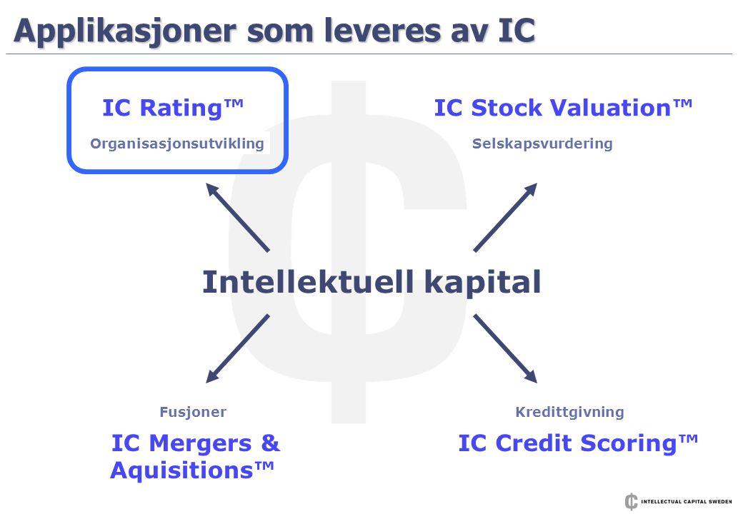 Organisasjonsutvikling Applikasjoner som leveres av IC Intellektuell kapital IC Rating™IC Stock Valuation™ IC Mergers & Aquisitions™ IC Credit Scoring