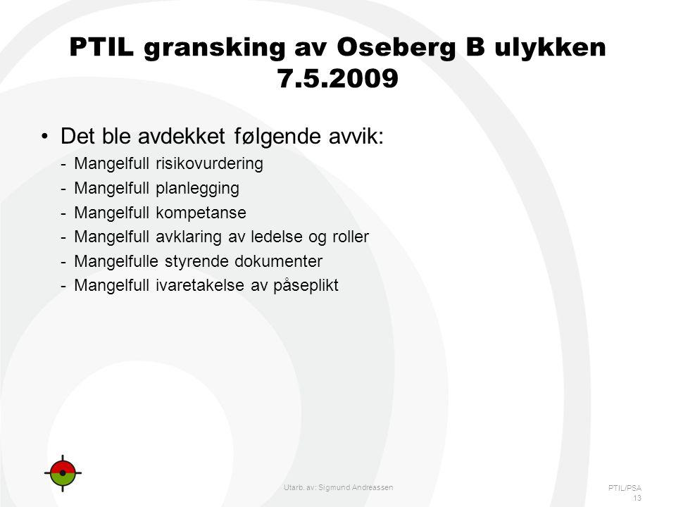 PTIL/PSA PTIL gransking av Oseberg B ulykken 7.5.2009 •Det ble avdekket følgende avvik: -Mangelfull risikovurdering -Mangelfull planlegging -Mangelfull kompetanse -Mangelfull avklaring av ledelse og roller -Mangelfulle styrende dokumenter -Mangelfull ivaretakelse av påseplikt Utarb.