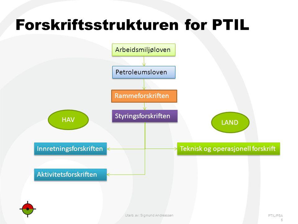 PTIL/PSA Forskriftsstrukturen for PTIL Rammeforskriften Styringsforskriften Innretningsforskriften Aktivitetsforskriften Teknisk og operasjonell forskrift HAV LAND 5 Utarb.