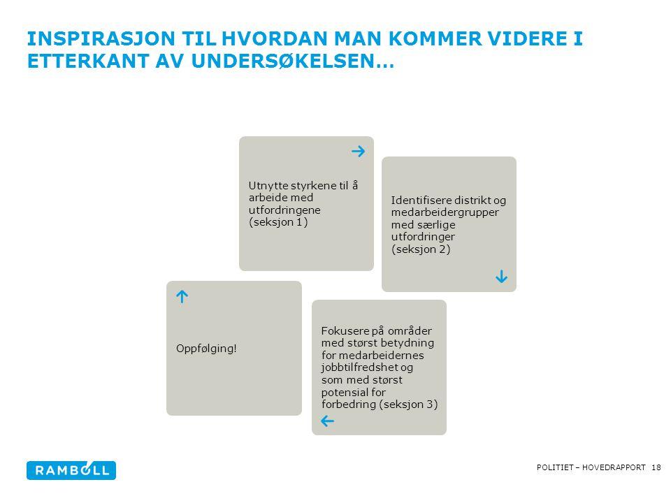 18POLITIET – HOVEDRAPPORT INSPIRASJON TIL HVORDAN MAN KOMMER VIDERE I ETTERKANT AV UNDERSØKELSEN… Utnytte styrkene til å arbeide med utfordringene (seksjon 1) Identifisere distrikt og medarbeidergrupper med særlige utfordringer (seksjon 2) Fokusere på områder med størst betydning for medarbeidernes jobbtilfredshet og som med størst potensial for forbedring (seksjon 3) Oppfølging!