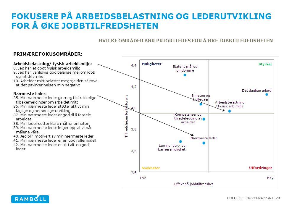 20POLITIET – HOVEDRAPPORT FOKUSERE PÅ ARBEIDSBELASTNING OG LEDERUTVIKLING FOR Å ØKE JOBBTILFREDSHETEN HVILKE OMRÅDER BØR PRIORITERES FOR Å ØKE JOBBTILFREDSHETEN PRIMÆRE FOKUSOMRÅDER: Arbeidsbelastning/ fysisk arbeidsmiljø: 8.