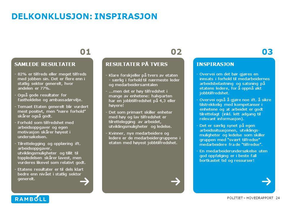 24POLITIET – HOVEDRAPPORT INSPIRASJON -Overvei om det bør gjøres en innsats i forhold til medarbeidernes arbeidsbelastning og satsning på etatens ledere, for å oppnå økt jobbtilfredshet.