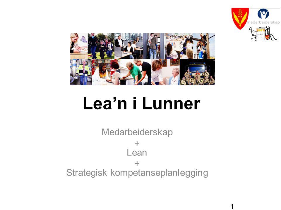 11 Lea'n i Lunner Medarbeiderskap + Lean + Strategisk kompetanseplanlegging