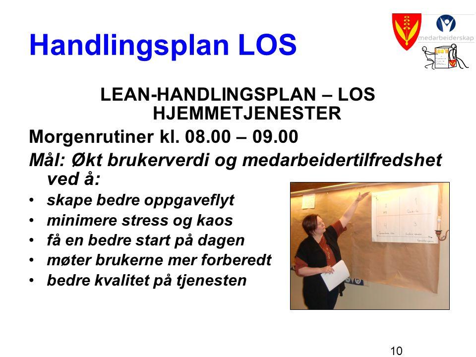10 Handlingsplan LOS LEAN-HANDLINGSPLAN – LOS HJEMMETJENESTER Morgenrutiner kl. 08.00 – 09.00 Mål: Økt brukerverdi og medarbeidertilfredshet ved å: •s