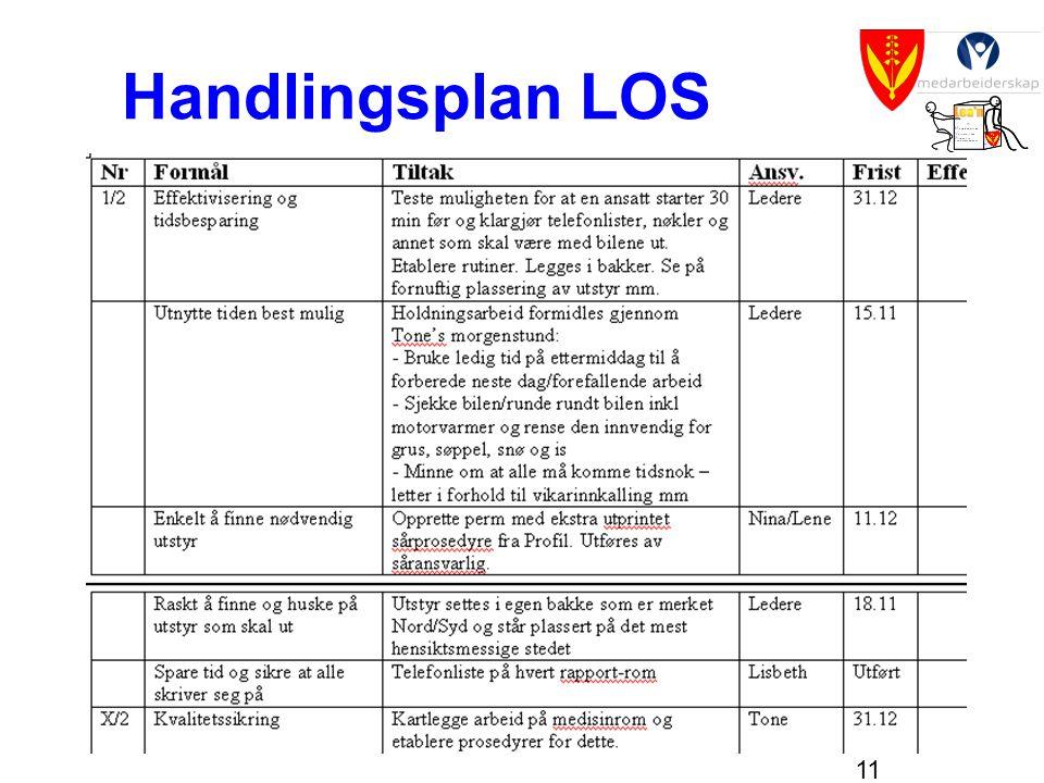 11 Handlingsplan LOS