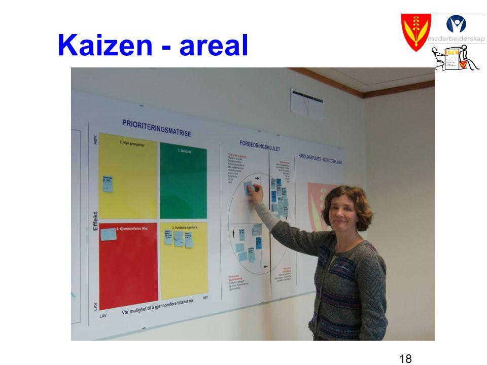 18 Kaizen - areal