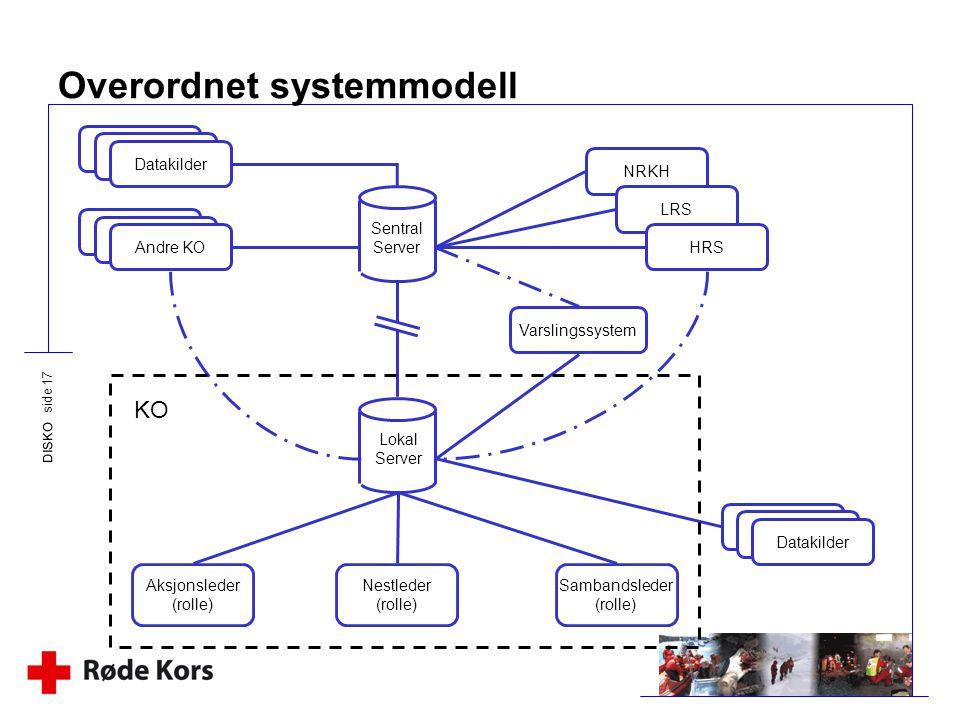 DISKO side 17 Overordnet systemmodell DatakilderAndre KO NRKH LRS HRS Varslingssystem Datakilder Lokal Server Aksjonsleder (rolle) Nestleder (rolle) S