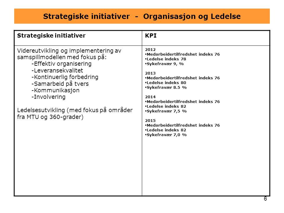 6 Strategiske initiativer - Organisasjon og Ledelse Strategiske initiativerKPI Videreutvikling og implementering av samspillmodellen med fokus på: Ef