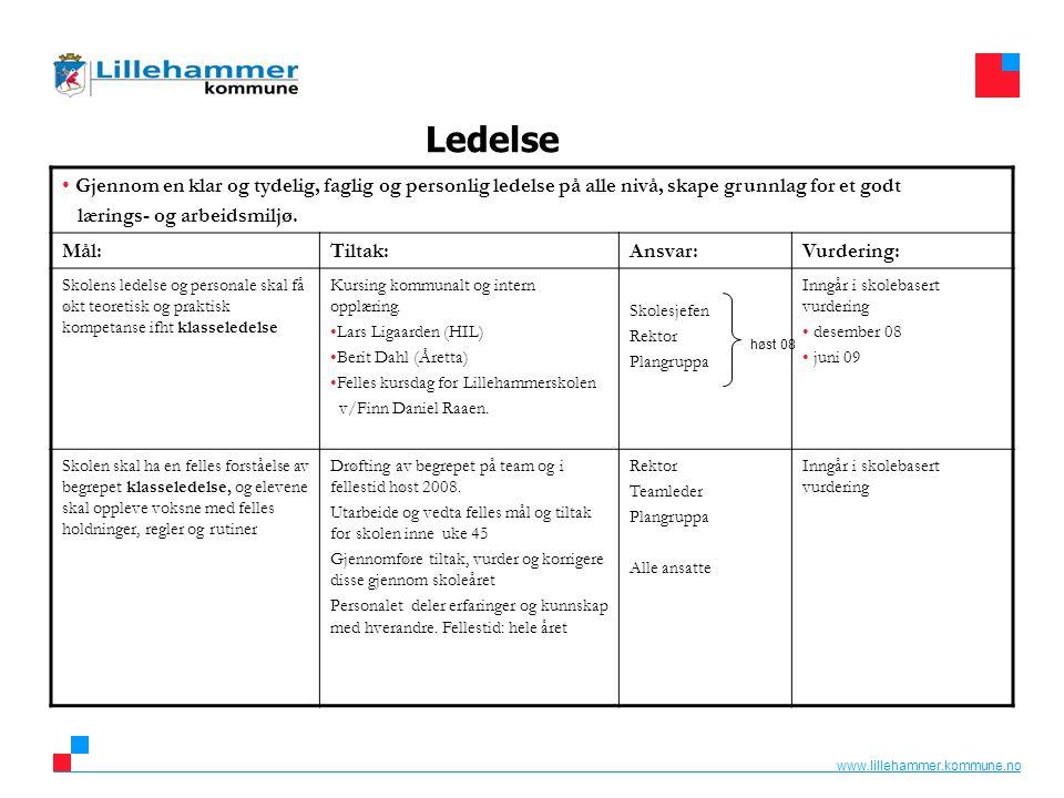 www.lillehammer.kommune.no Ledelse • Gjennom en klar og tydelig, faglig og personlig ledelse på alle nivå, skape grunnlag for et godt lærings- og arbeidsmiljø.