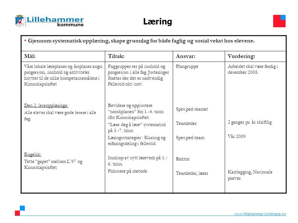 www.lillehammer.kommune.no Læring • Gjennom systematisk opplæring, skape grunnlag for både faglig og sosial vekst hos elevene.