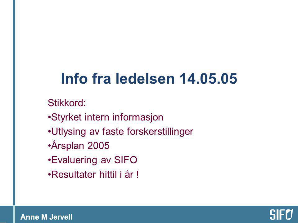 Anne M Jervell Info fra ledelsen 14.05.05 Stikkord: •Styrket intern informasjon •Utlysing av faste forskerstillinger •Årsplan 2005 •Evaluering av SIFO