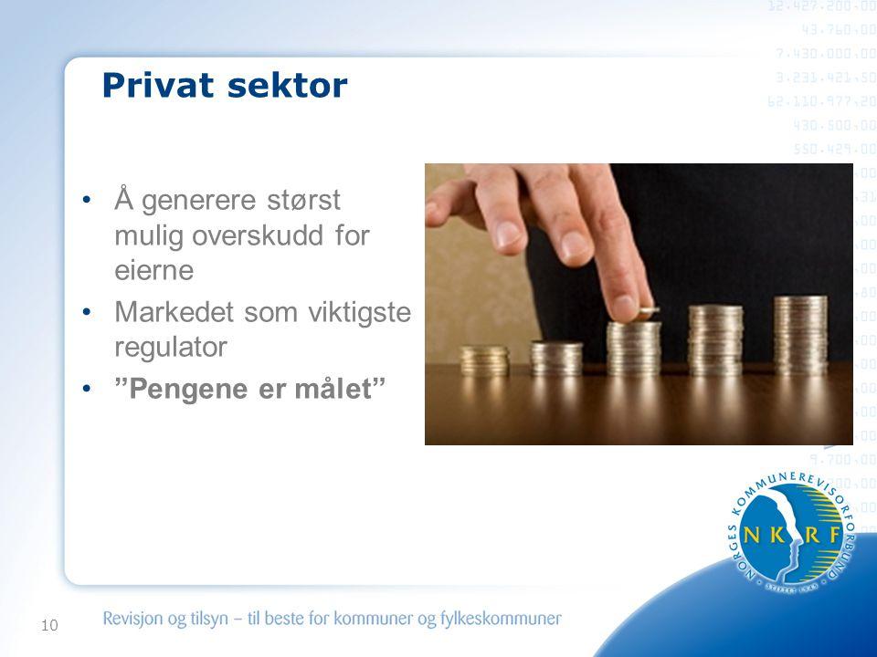 10 Privat sektor •Å generere størst mulig overskudd for eierne •Markedet som viktigste regulator • Pengene er målet