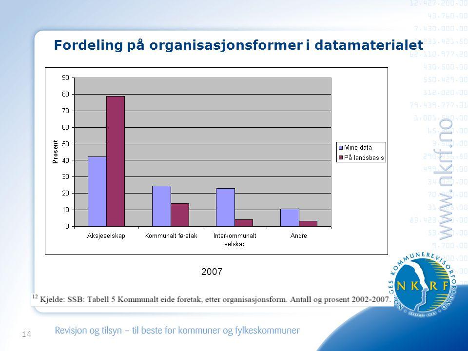 14 Fordeling på organisasjonsformer i datamaterialet 2007