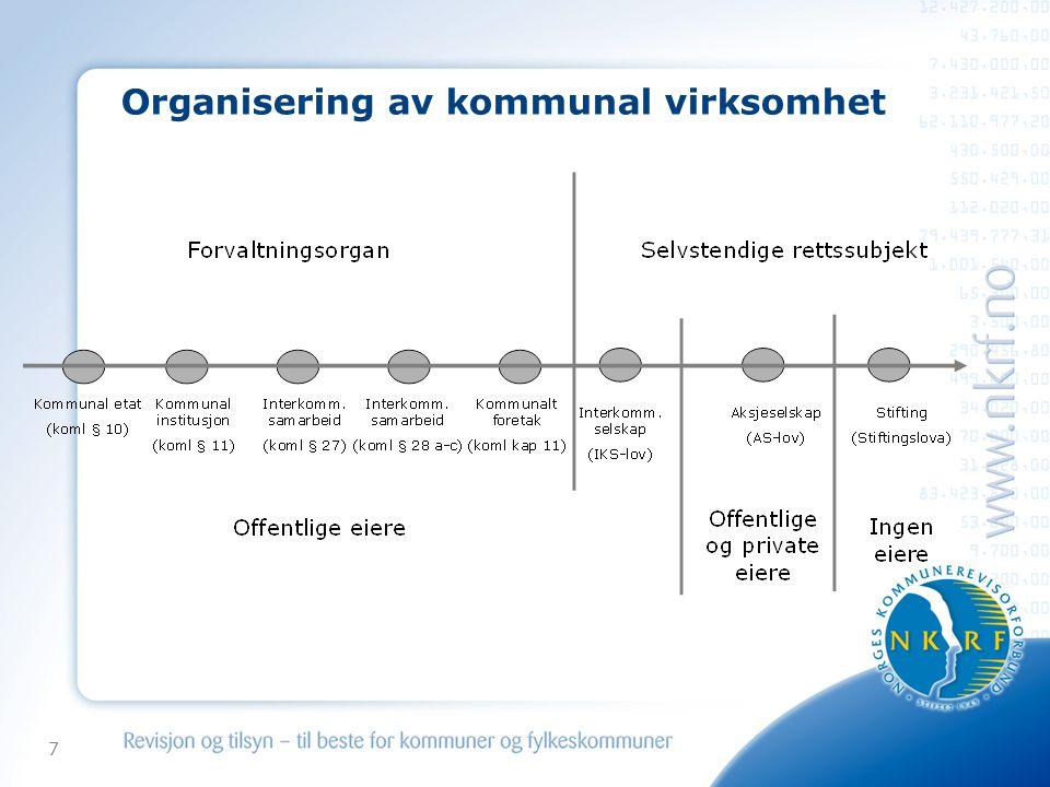 7 Organisering av kommunal virksomhet