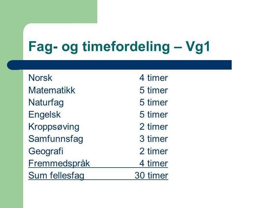 Fag- og timefordeling – Vg1 Norsk4 timer Matematikk5 timer Naturfag5 timer Engelsk 5 timer Kroppsøving2 timer Samfunnsfag3 timer Geografi2 timer Fremm