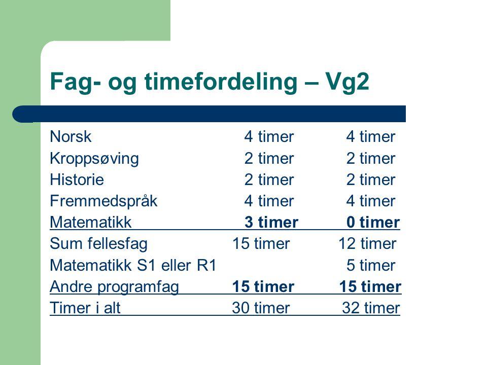 Fag- og timefordeling – Vg2 Norsk4 timer 4 timer Kroppsøving2 timer 2 timer Historie2 timer 2 timer Fremmedspråk4 timer 4 timer Matematikk3 timer 0 ti