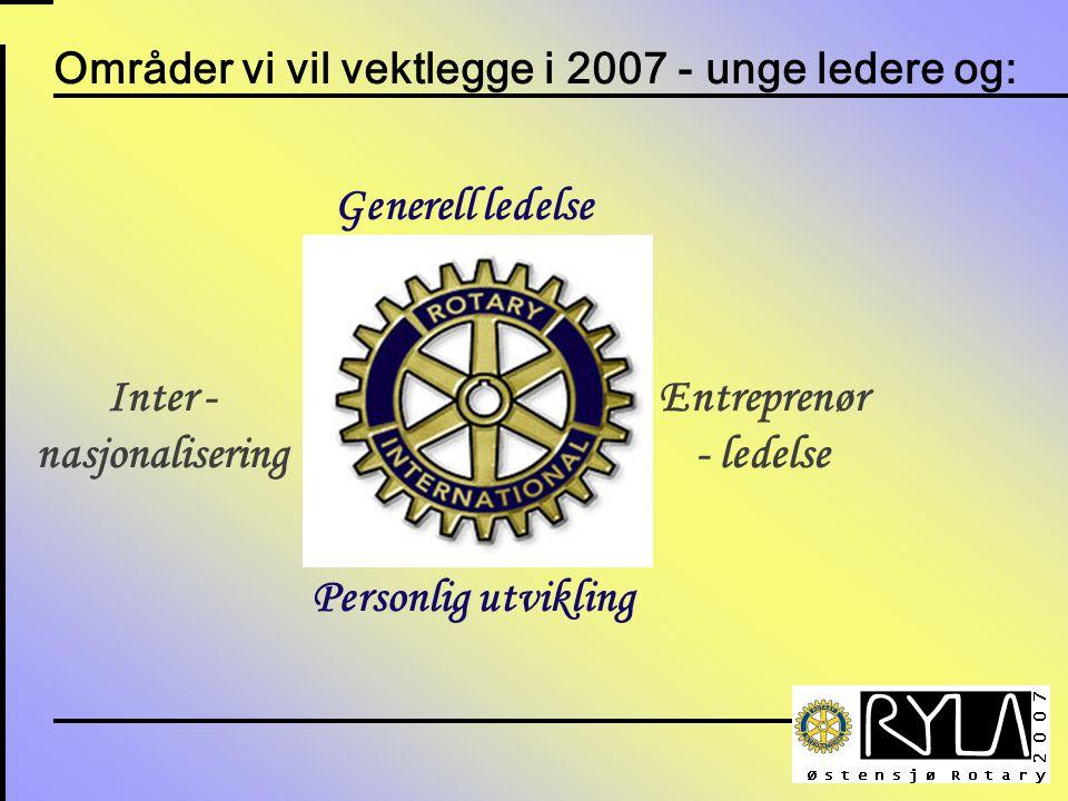 Områder vi vil vektlegge i 2007 - unge ledere og: Inter - nasjonalisering Personlig utvikling Generell ledelse Entreprenør - ledelse