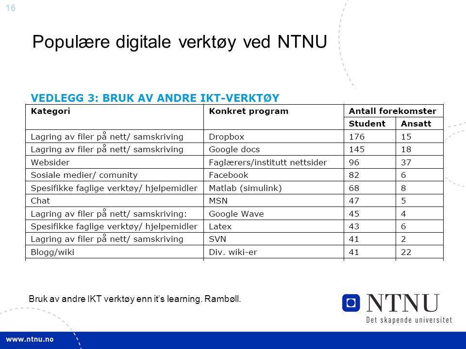 16 Populære digitale verktøy ved NTNU Bruk av andre IKT verktøy enn it's learning. Rambøll.