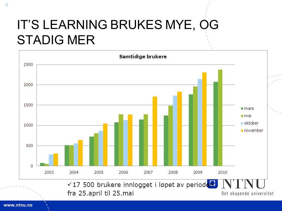 4 IT'S LEARNING BRUKES MYE, OG STADIG MER  17 500 brukere innlogget i løpet av perioden fra 25.april til 25.mai