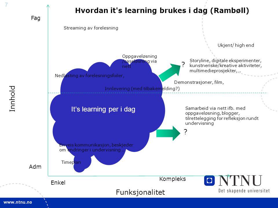 7 It's learning per i dag Funksjonalitet Innhold Enkel Kompleks Adm Fag Enveis kommunikasjon, beskjeder om endringer i undervisning.. Nedlasting av fo