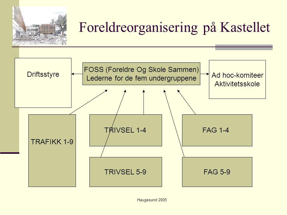 Haugesund 2005 Foreldreorganisering på Kastellet FOSS (Foreldre Og Skole Sammen) Lederne for de fem undergruppene TRAFIKK 1-9 TRIVSEL 1-4 TRIVSEL 5-9