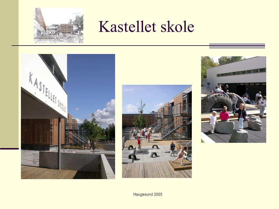 Haugesund 2005 Foreldresamarbeid  FOSS ( foreldre og skole sammen)  Kommet godt i gang med den nye organiseringen.