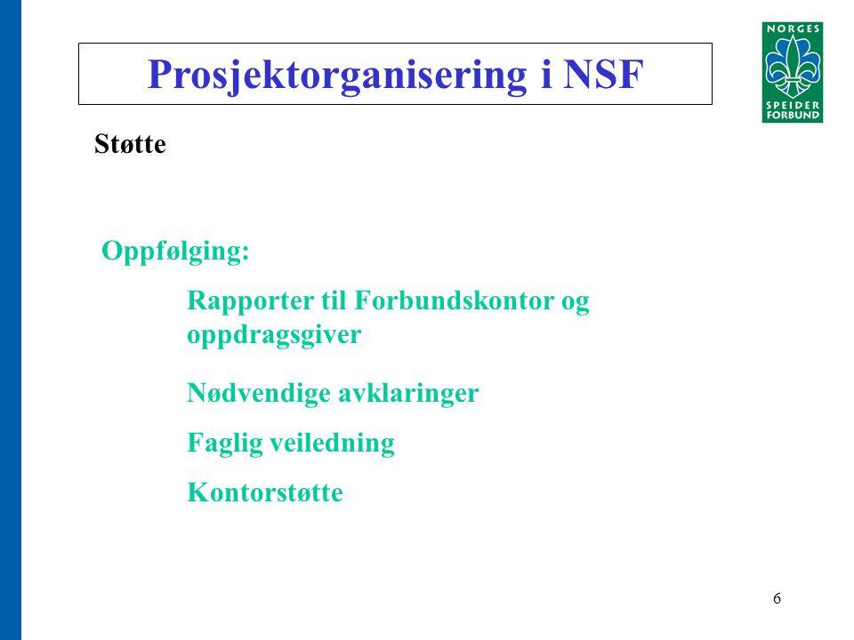 6 Prosjektorganisering i NSF Støtte Oppfølging: Rapporter til Forbundskontor og oppdragsgiver Nødvendige avklaringer Faglig veiledning Kontorstøtte