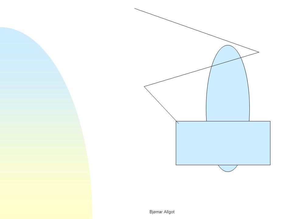 Bjørnar Allgot Tegneinstruksjon n Øvelsen skal illustrere enveiskommunikasjon og karakterisere (karikere?) gammeldags undervisning/instruksjon/foredra