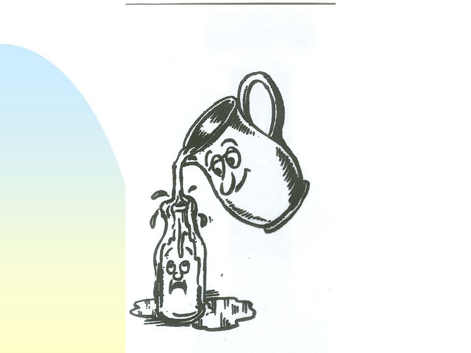 Bjørnar Allgot Knowledge-Attitude- Practise