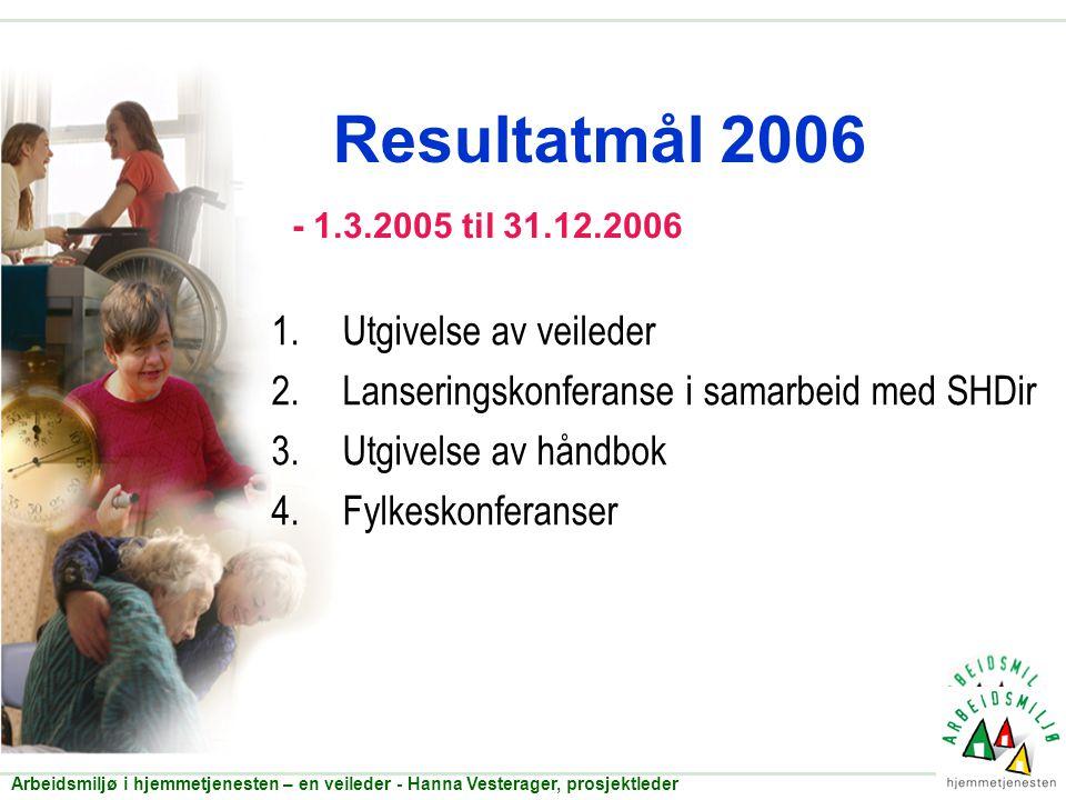 Resultatmål 2006 1.Utgivelse av veileder 2.Lanseringskonferanse i samarbeid med SHDir 3.Utgivelse av håndbok 4.Fylkeskonferanser Arbeidsmiljø i hjemme